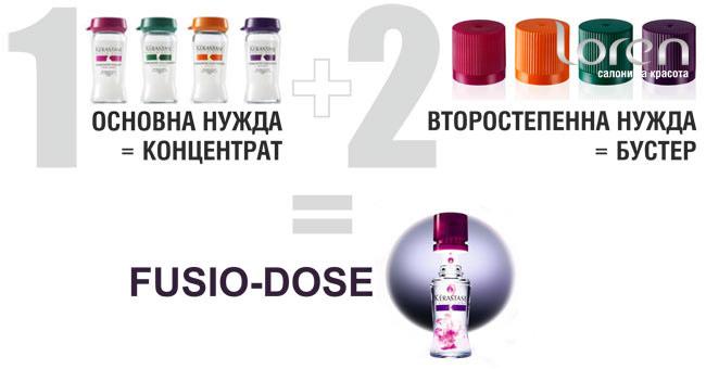 FUSIO-DOSE-BUSTER
